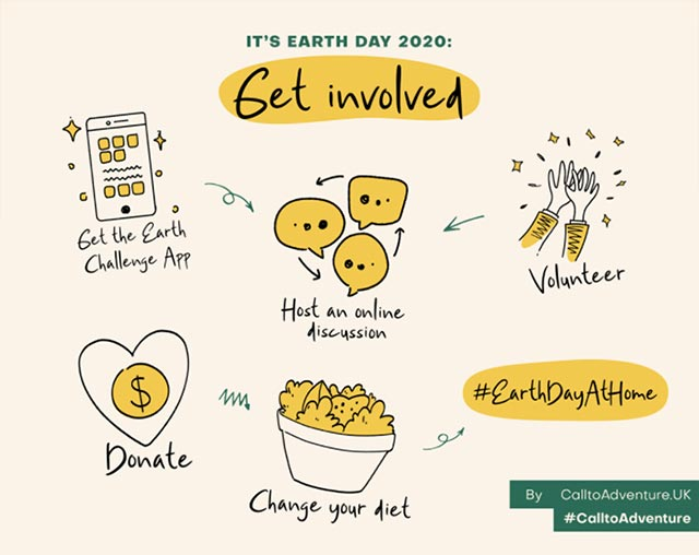 Earth Day - get involved BLOG