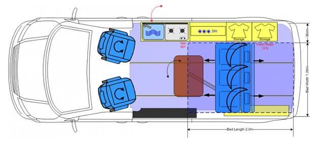 Hembil Drift motor home layout