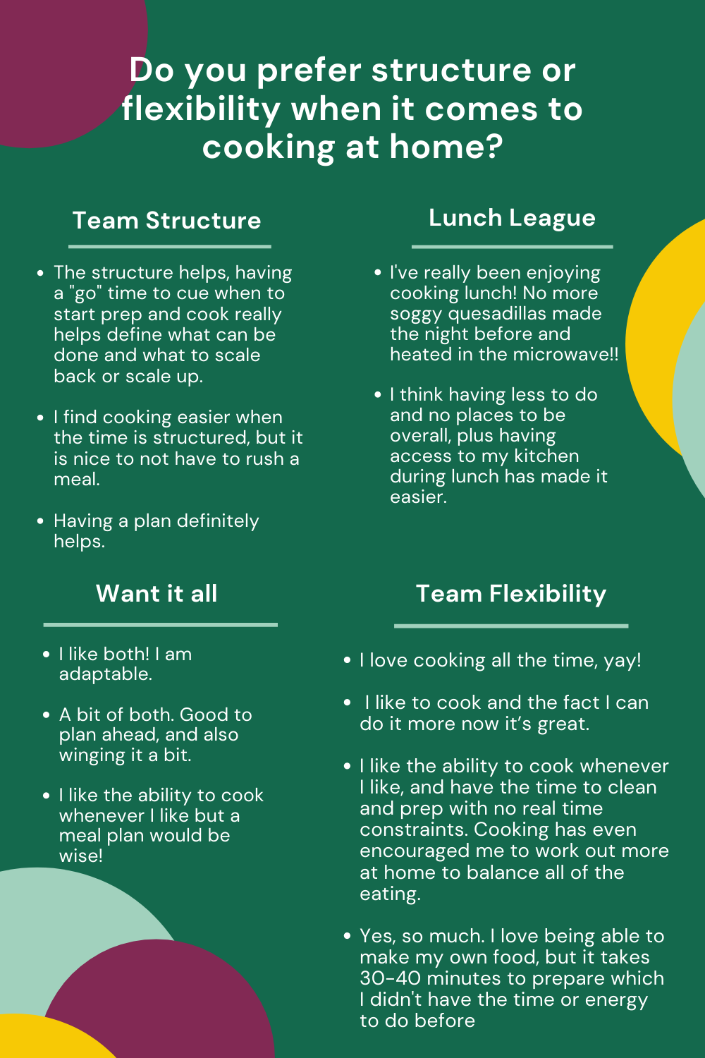 Ways to structure cooking at home: team structure, lunch league, team flexibility, or a combination
