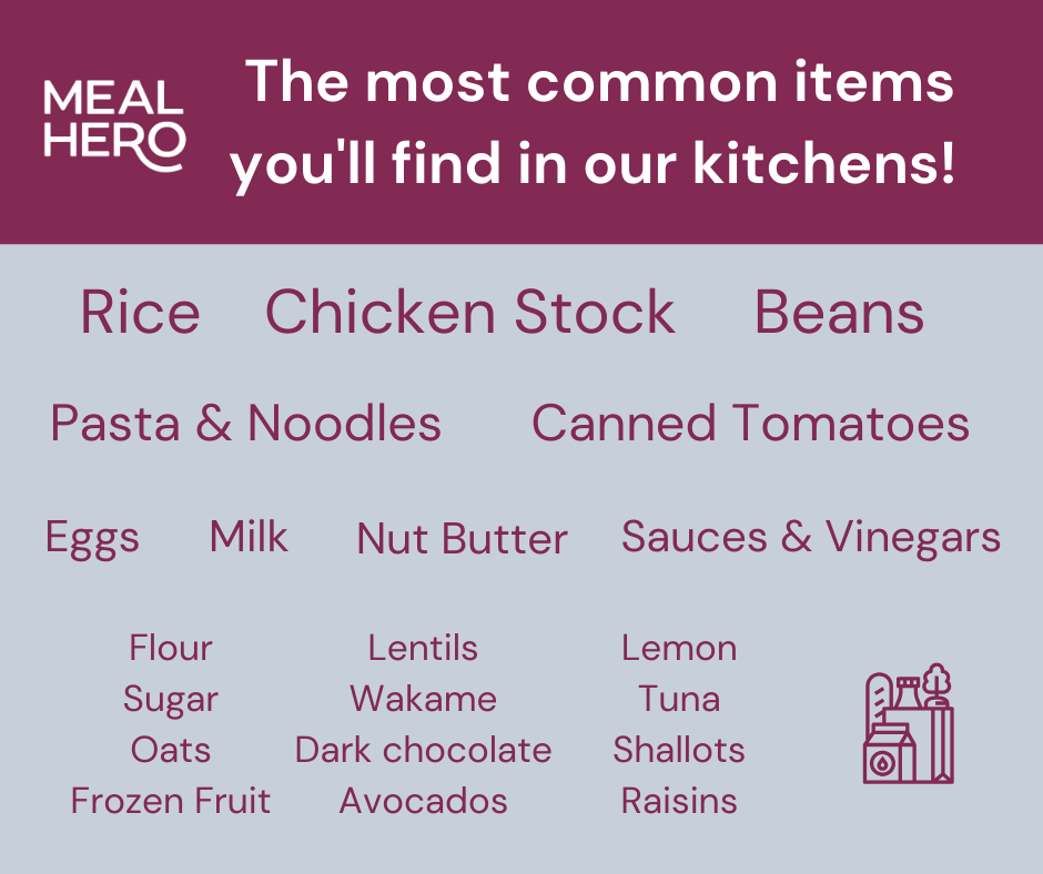 Example of common items you'll find in our kitchens