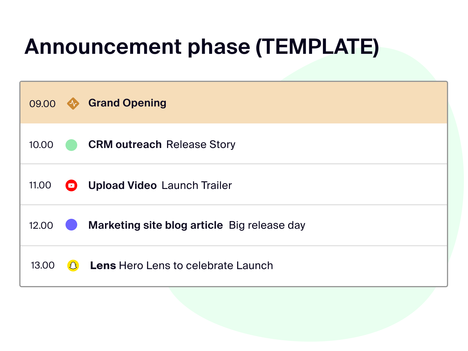 Reuse existing campaigns as a template.