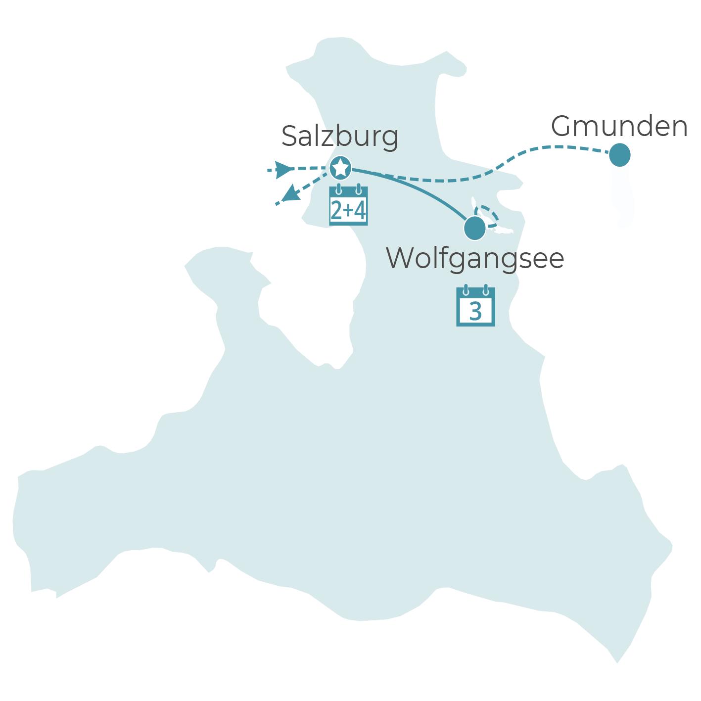 eine Symphonie der Alpen