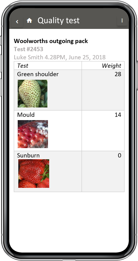 Traceability requirements matrix fresh produce
