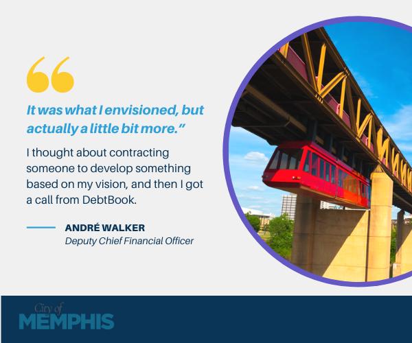 City of Memphis, TN