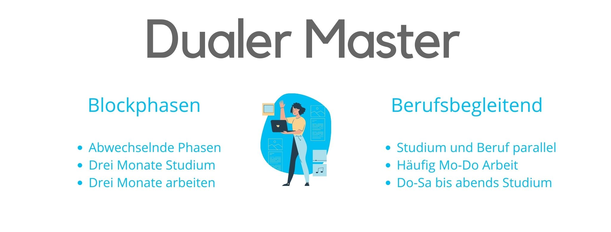 Duales Masterstudium
