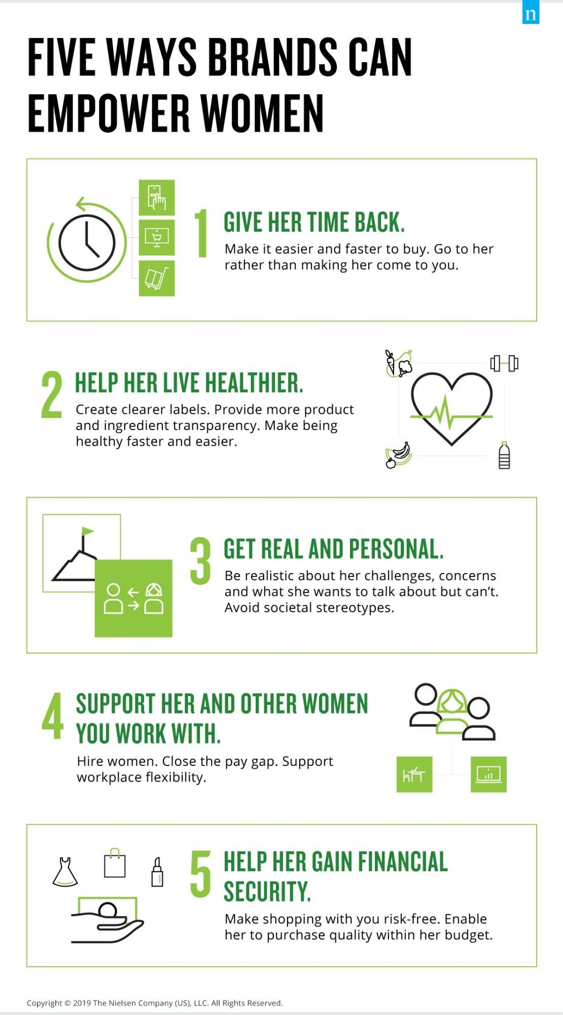 Five Ways Brands Can Empower Women