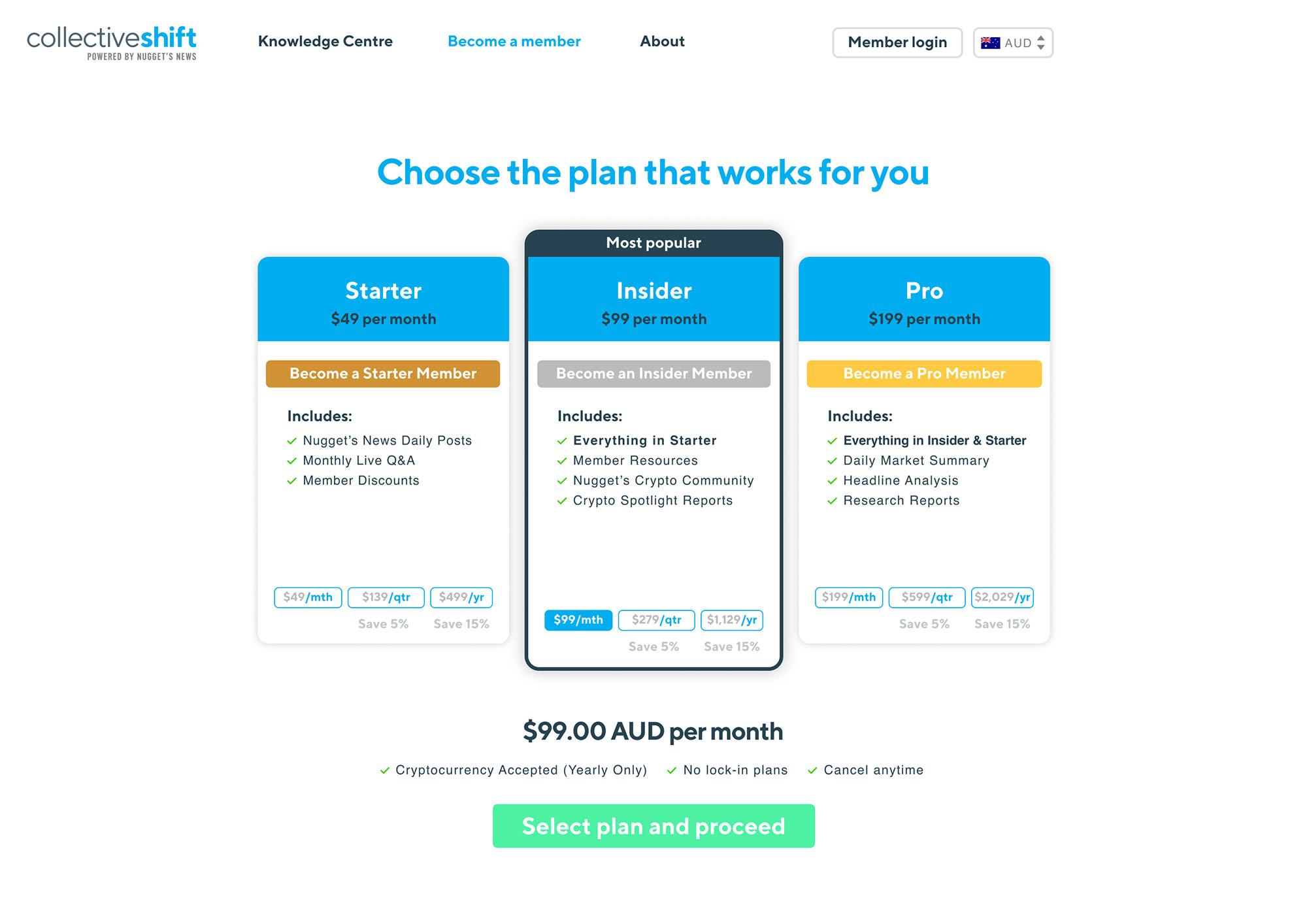 Nuggets News membership package design