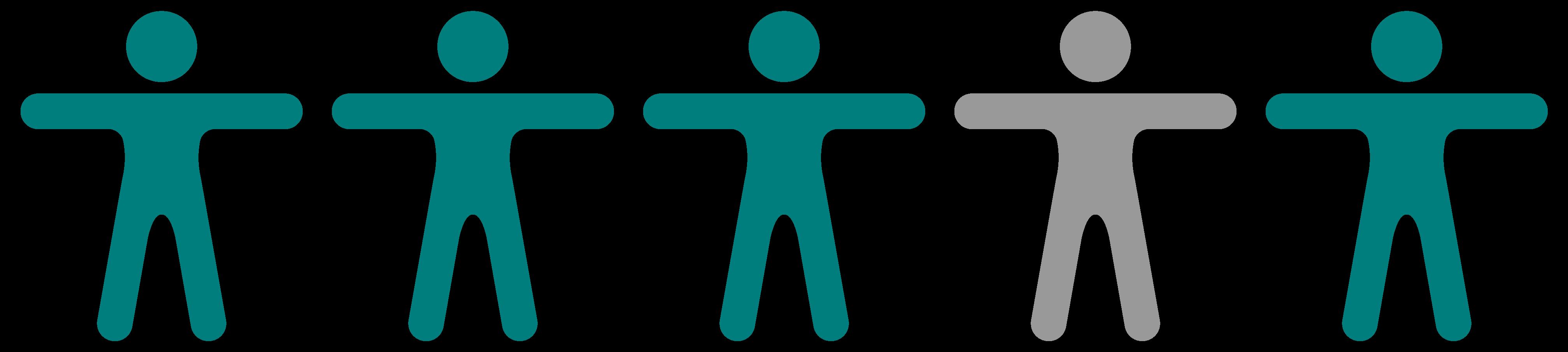 5 Human Figures