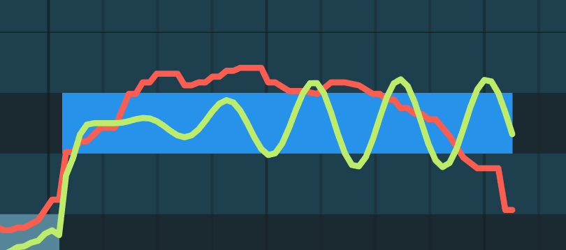 Note Object with Vibrato