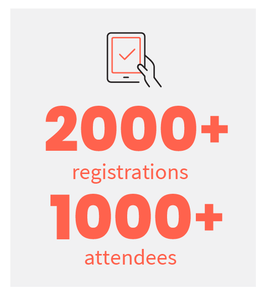 2000+ registrations, 1000+ attendees