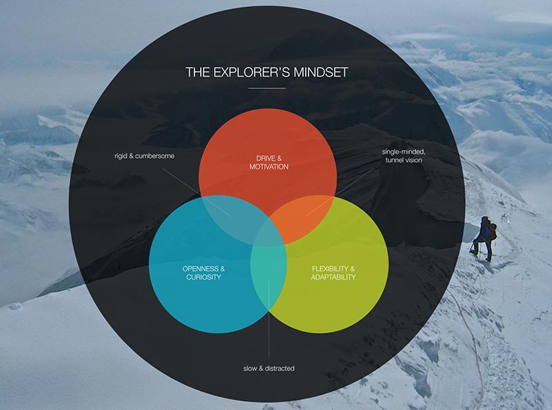 explorer-mindset_sm