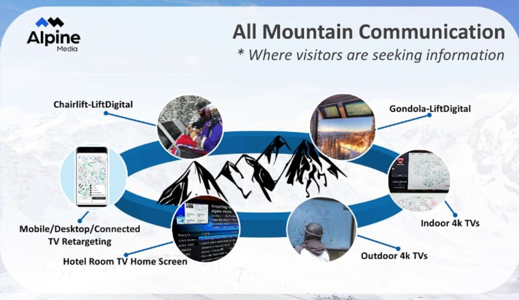 Al Mountain Platform from Alpine Media Technology