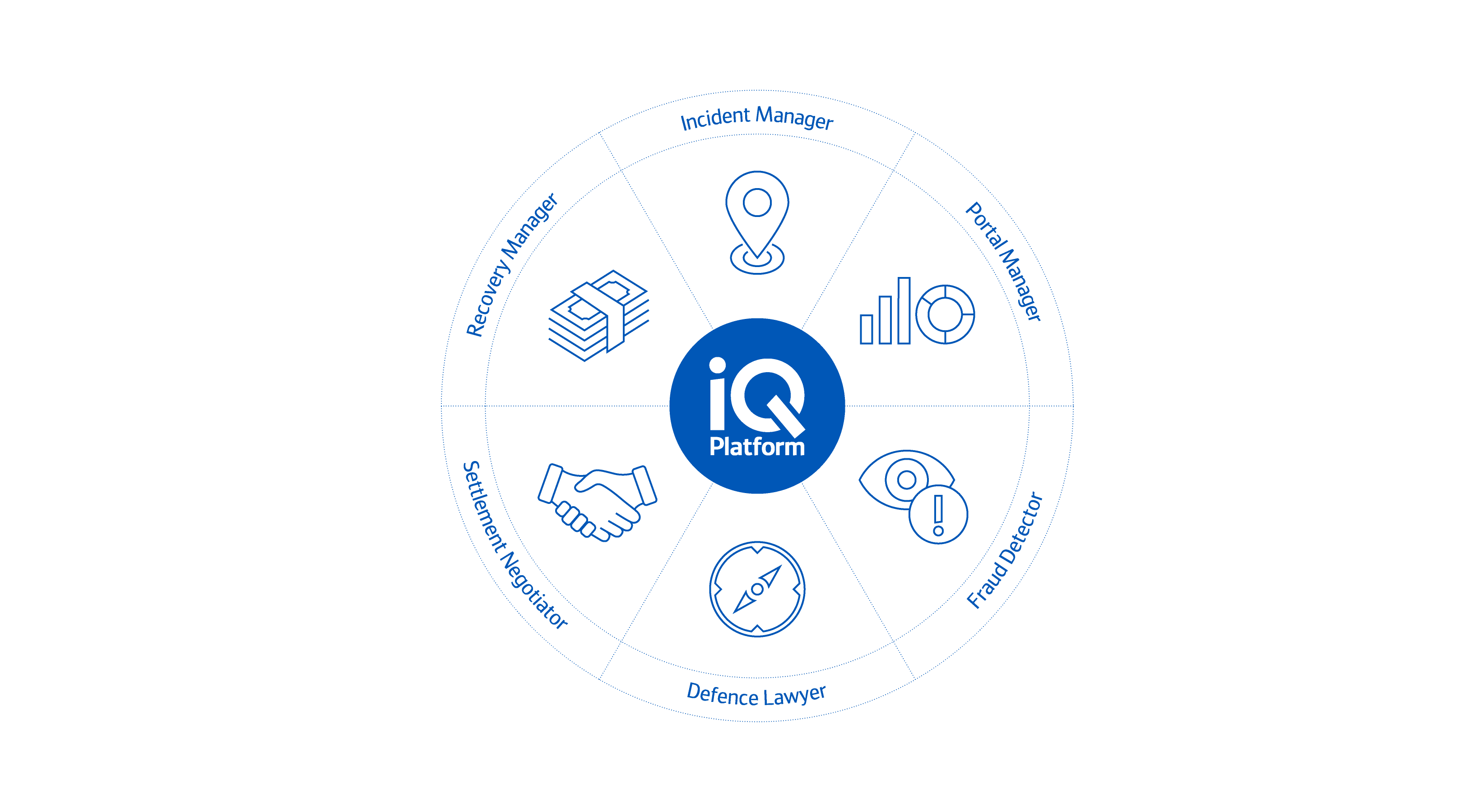 Kennedys IQ website product diagram