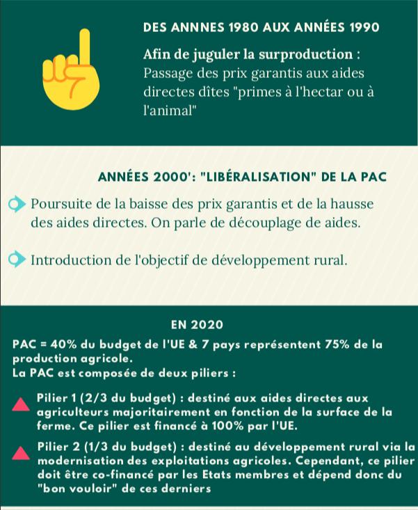 Infographie expliquant la politique agricole commune jusqu'en 2020 partie 2