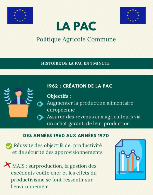 Infographie expliquant la politique agricole commune jusqu'en 2020