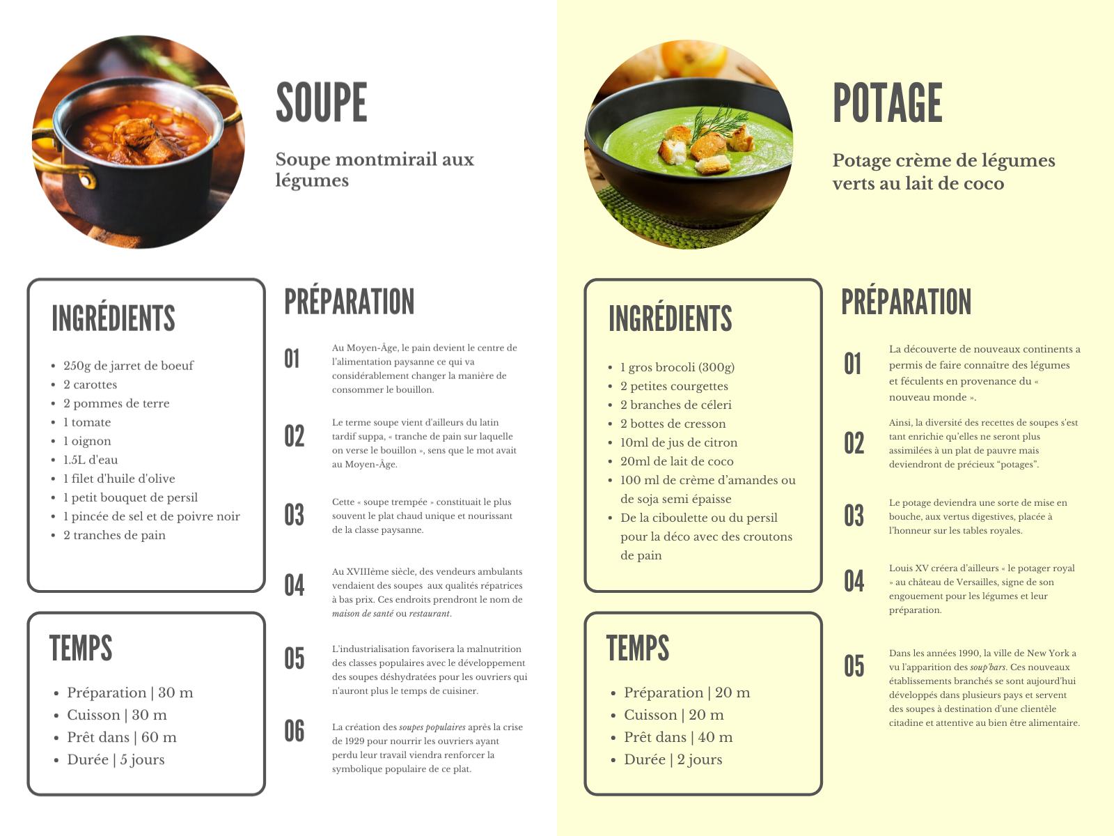 Graphique sur la soupe et le potage, réflexion sur les imaginaires