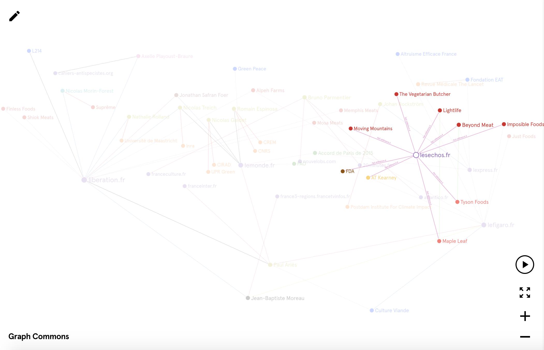 Screenshot cartographie des controverses alimentation ecologie