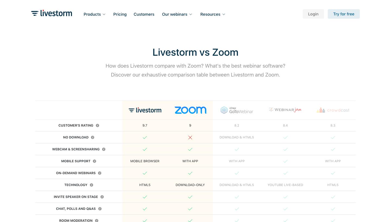 Livestorm Comparison Page