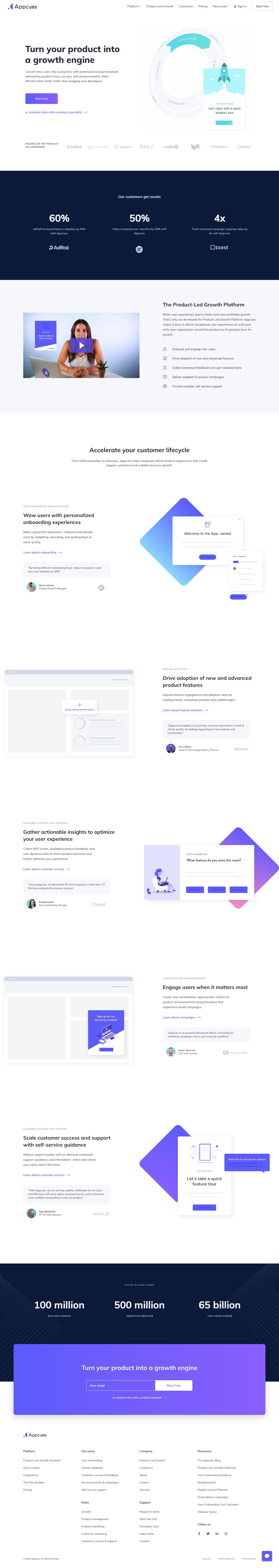 Appcues Landing Page