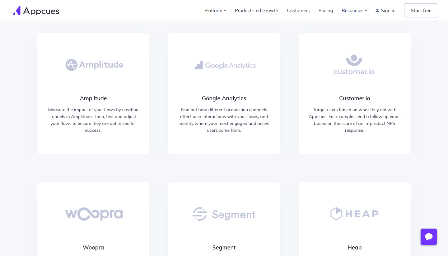 Appcues Integrations Page