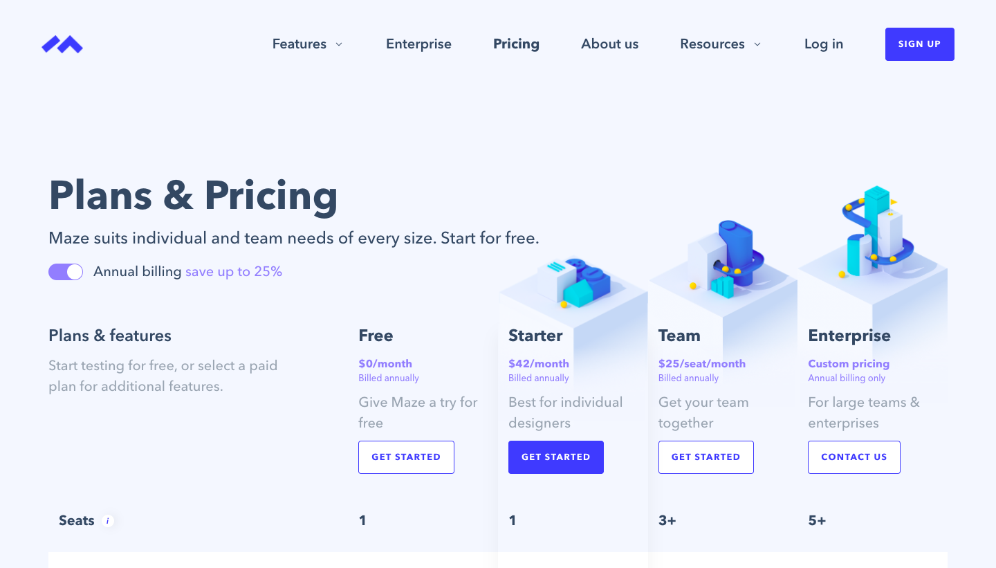 Maze Pricing Page