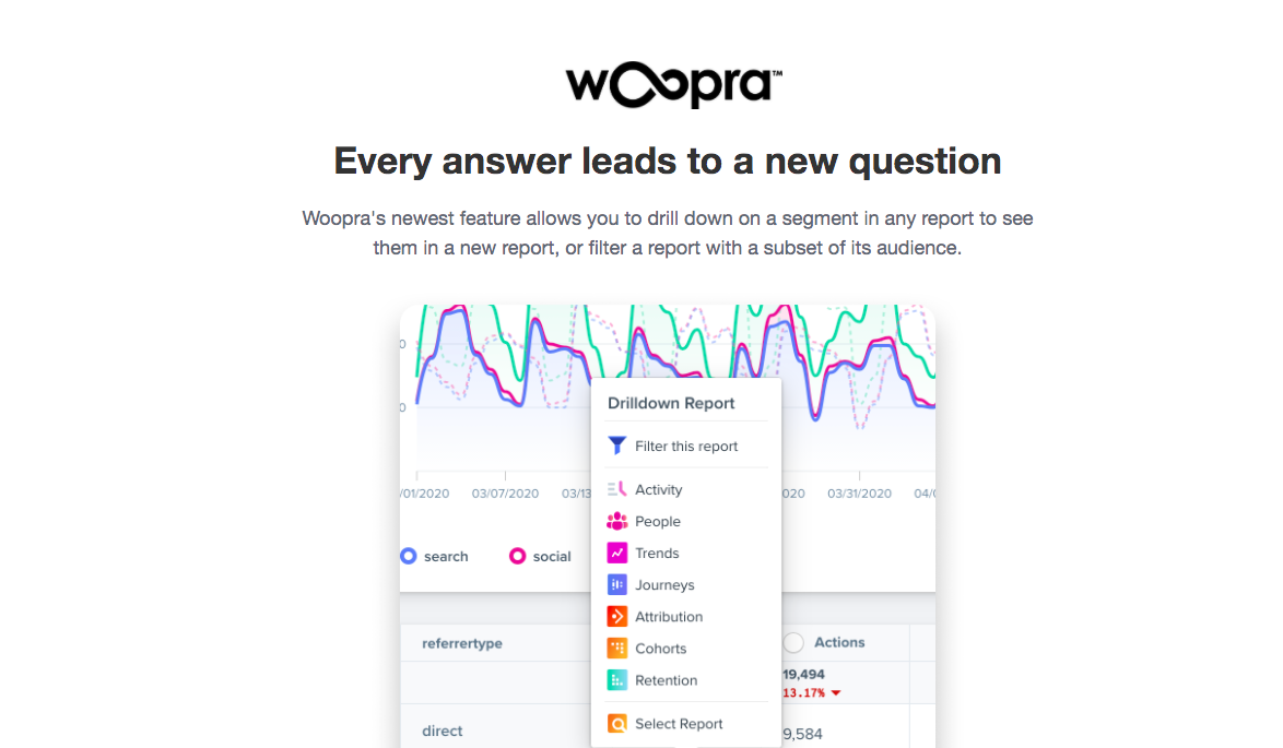 Woopra New Features Emails