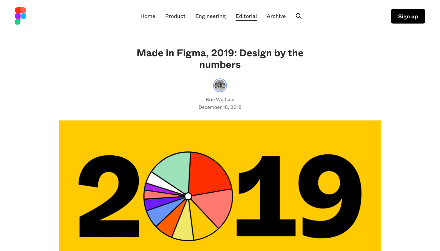 Figma Year Review