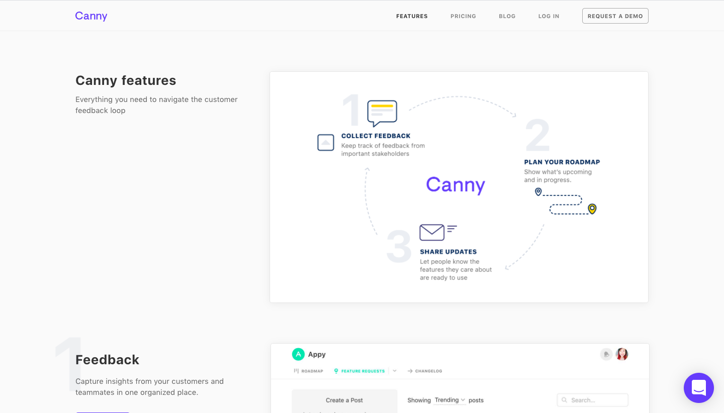 Canny Features Page