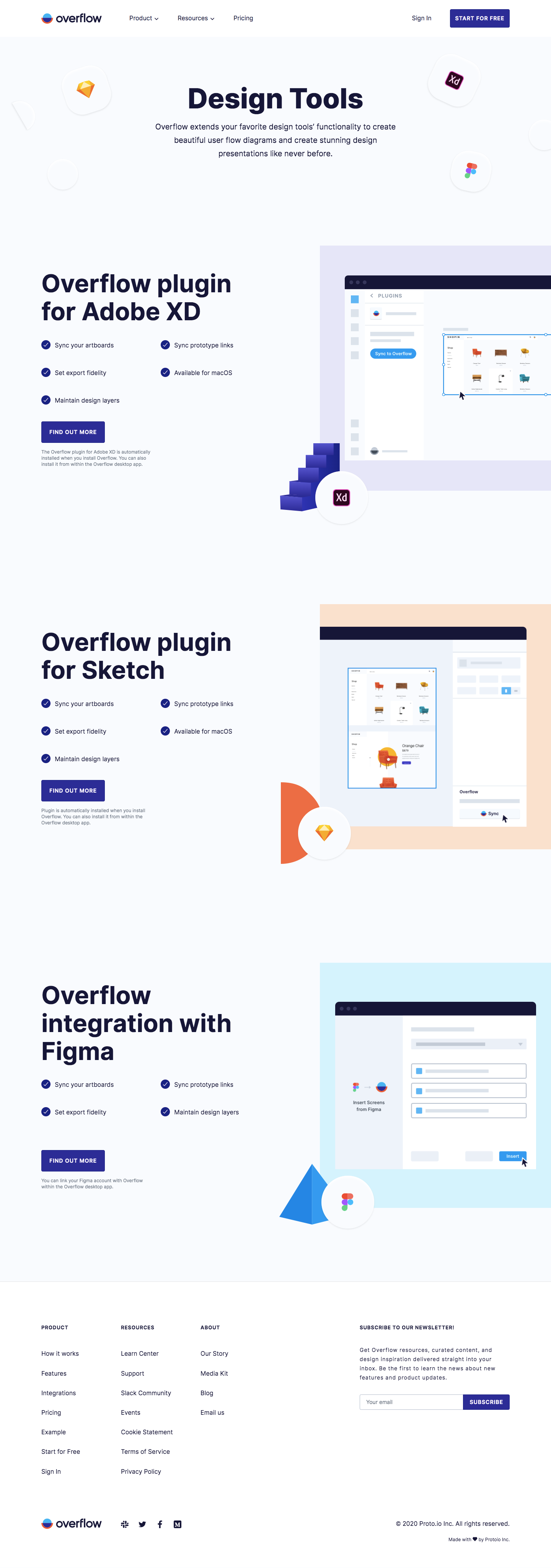 Overflow Integrations Page