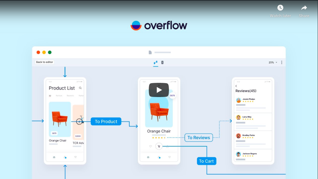 Overflow Product Video