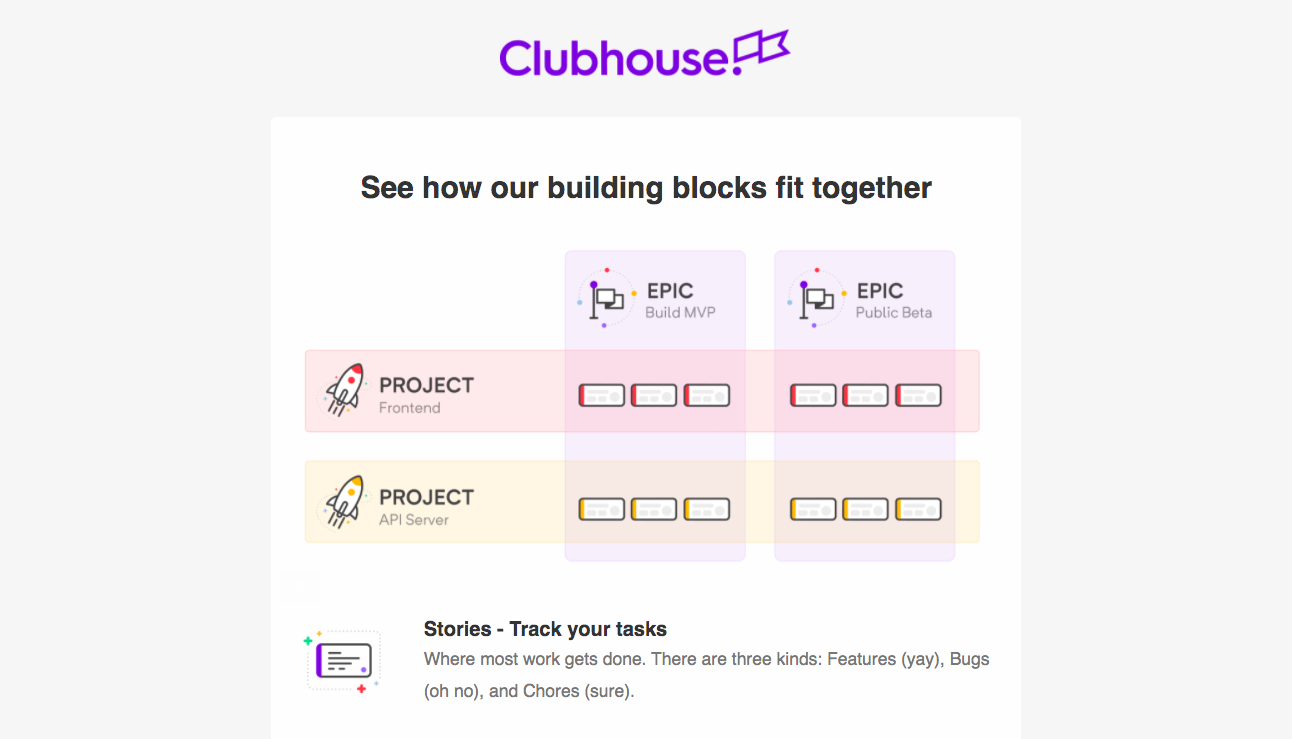Clubhouse Onboarding Email Flow