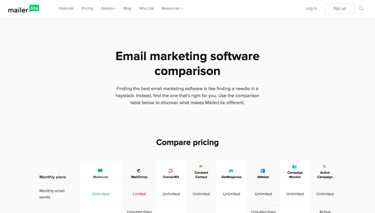 MailerLite Comparison Page