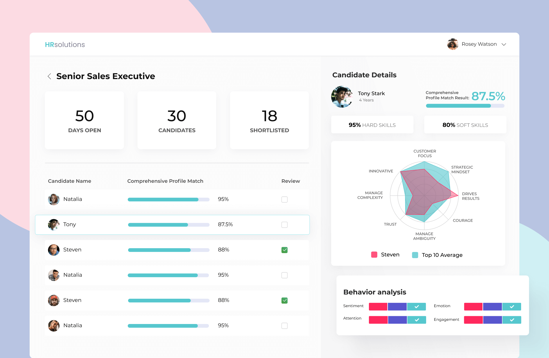 Dashboard screen for HRsolutions