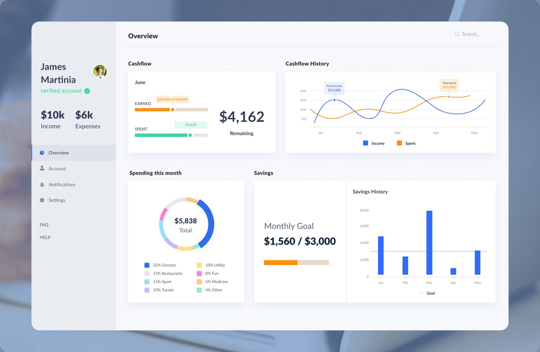 Dashboard screen of financial analytics tool