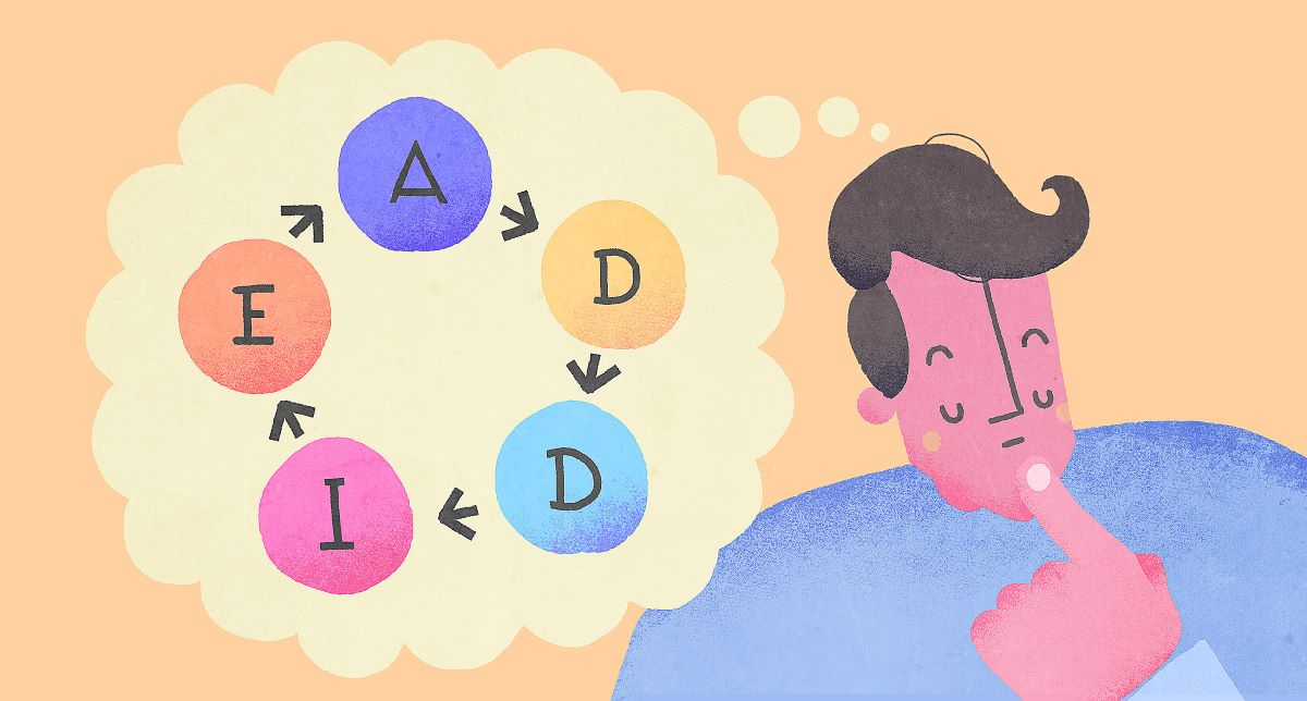 The Addie Model Of Instructional Design