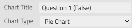 Set the chart title and chart type