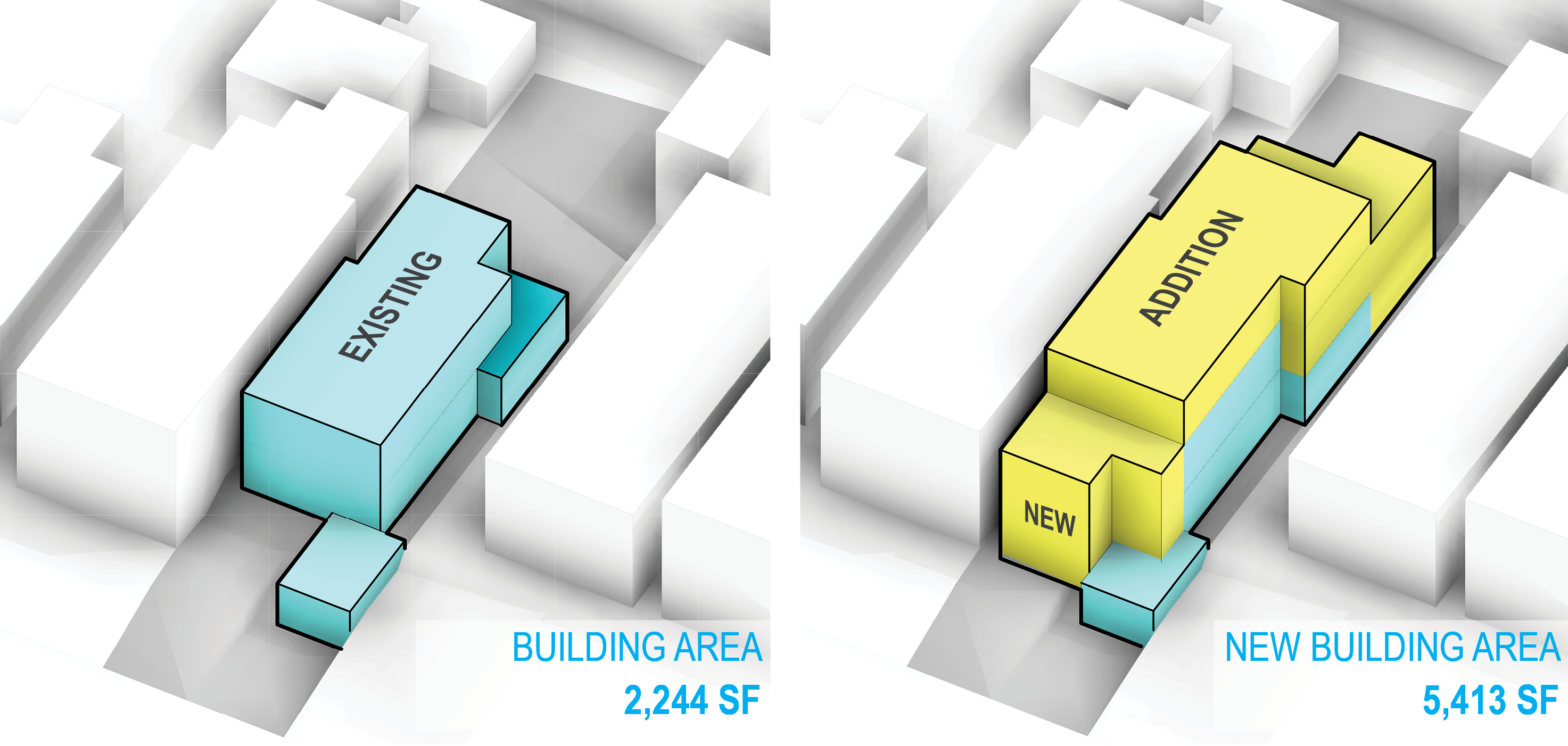 CityStructure - the best tool for Real Estate Expansion Opportunity