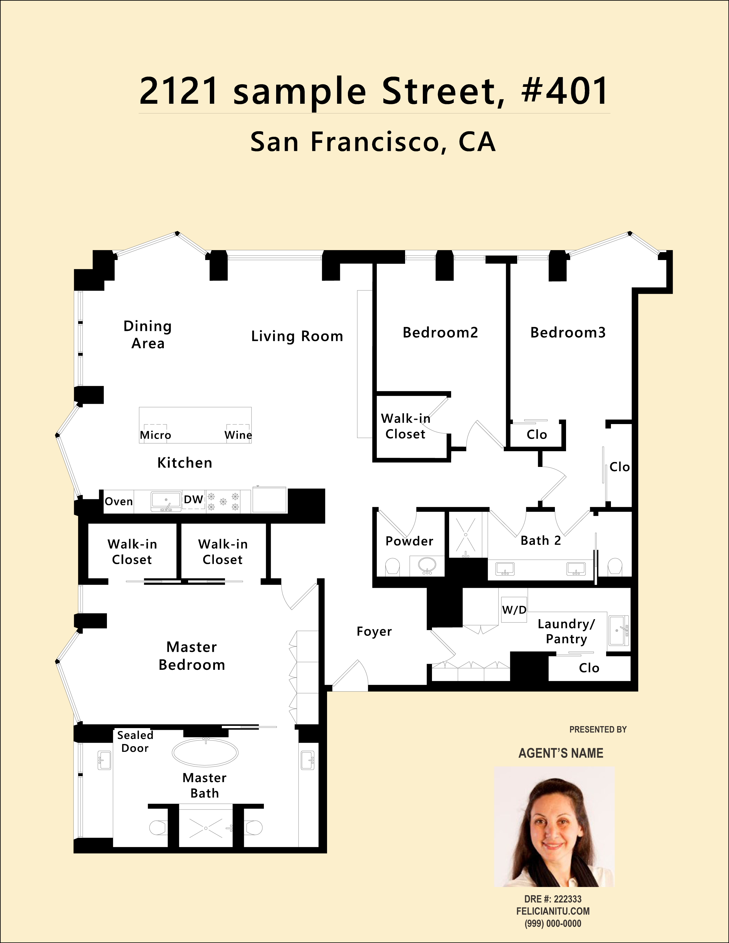 CityStructure floor plans single family and multi family homes in San Francisco and Bay area