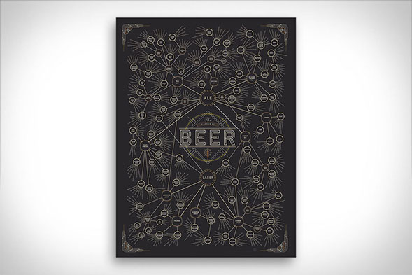 The Very Many Varieties of Beer Print
