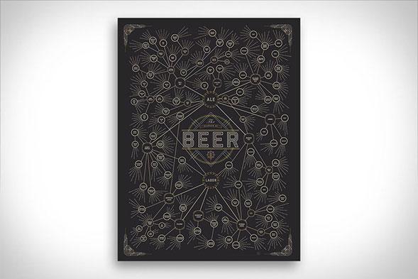 The Very Many Varieties of Beer Print