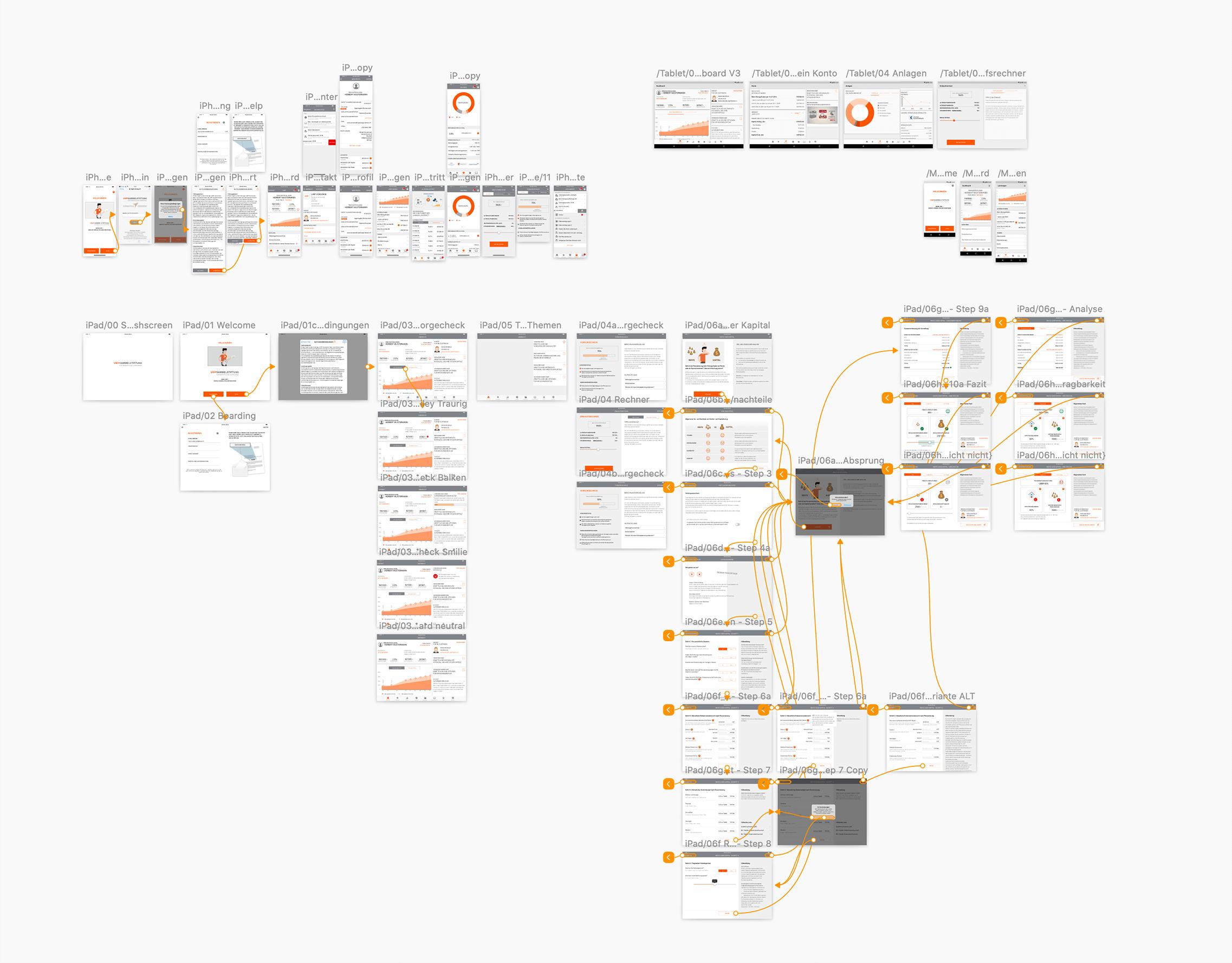 Sketch Design Map