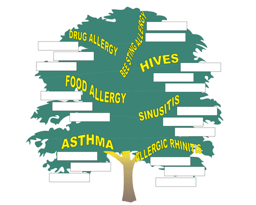 activities for kids to learn about allergies and asthma