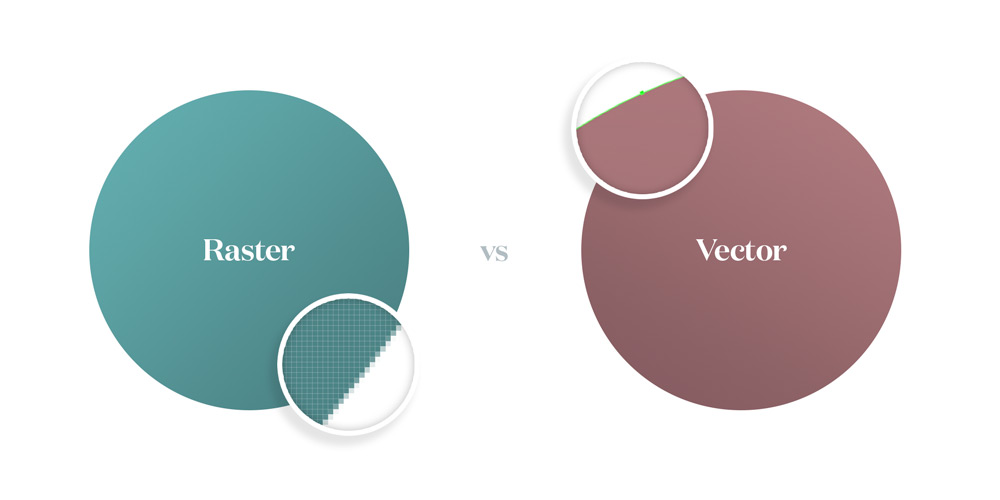 Raster vs Vector | JShaw Creative