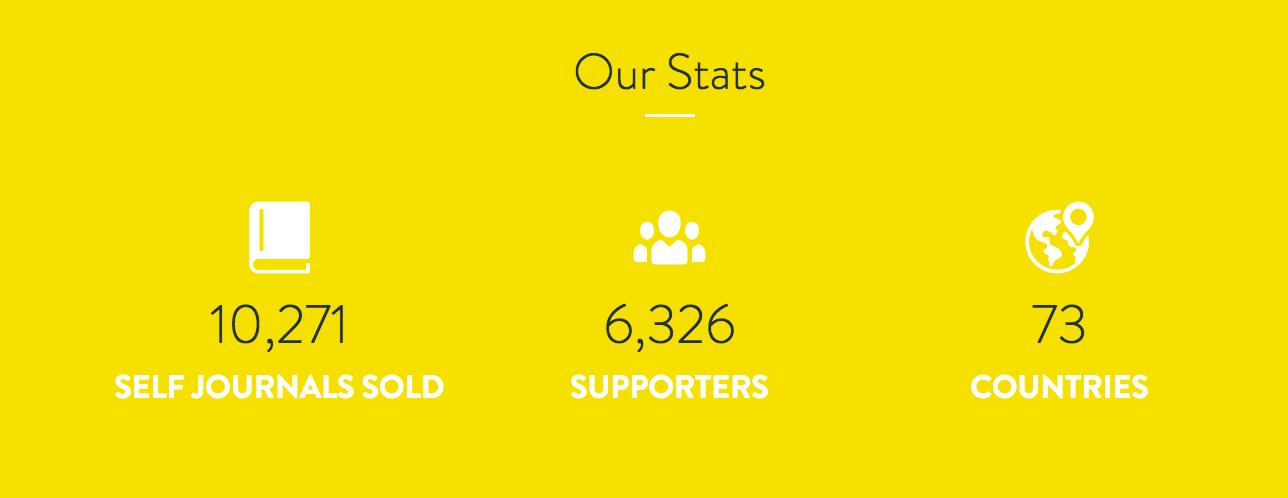 self journal launching stats