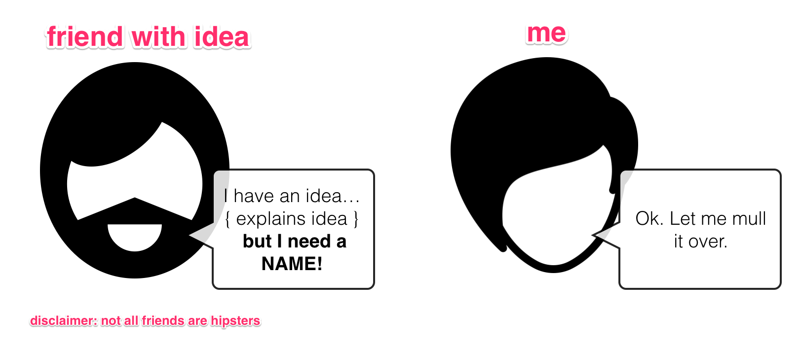 friends with idea
