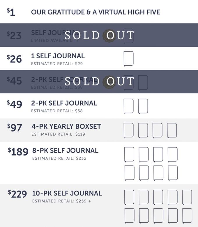 Self Journal reward