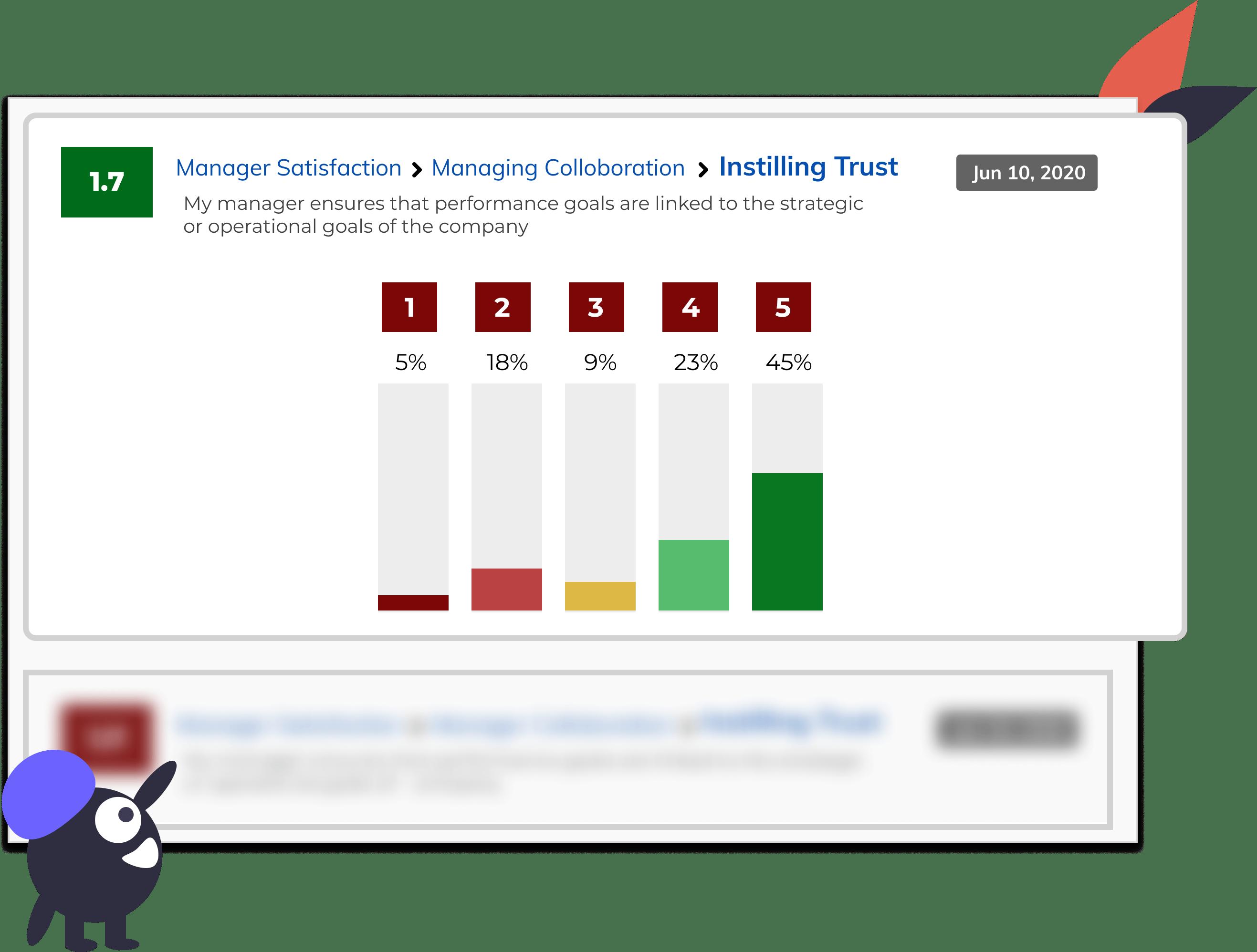 Simplest way to capture employee feedback