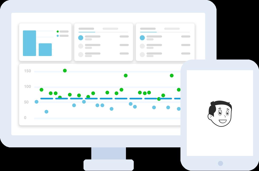 Management software, teams, evaluate data, metrics, custom reports.