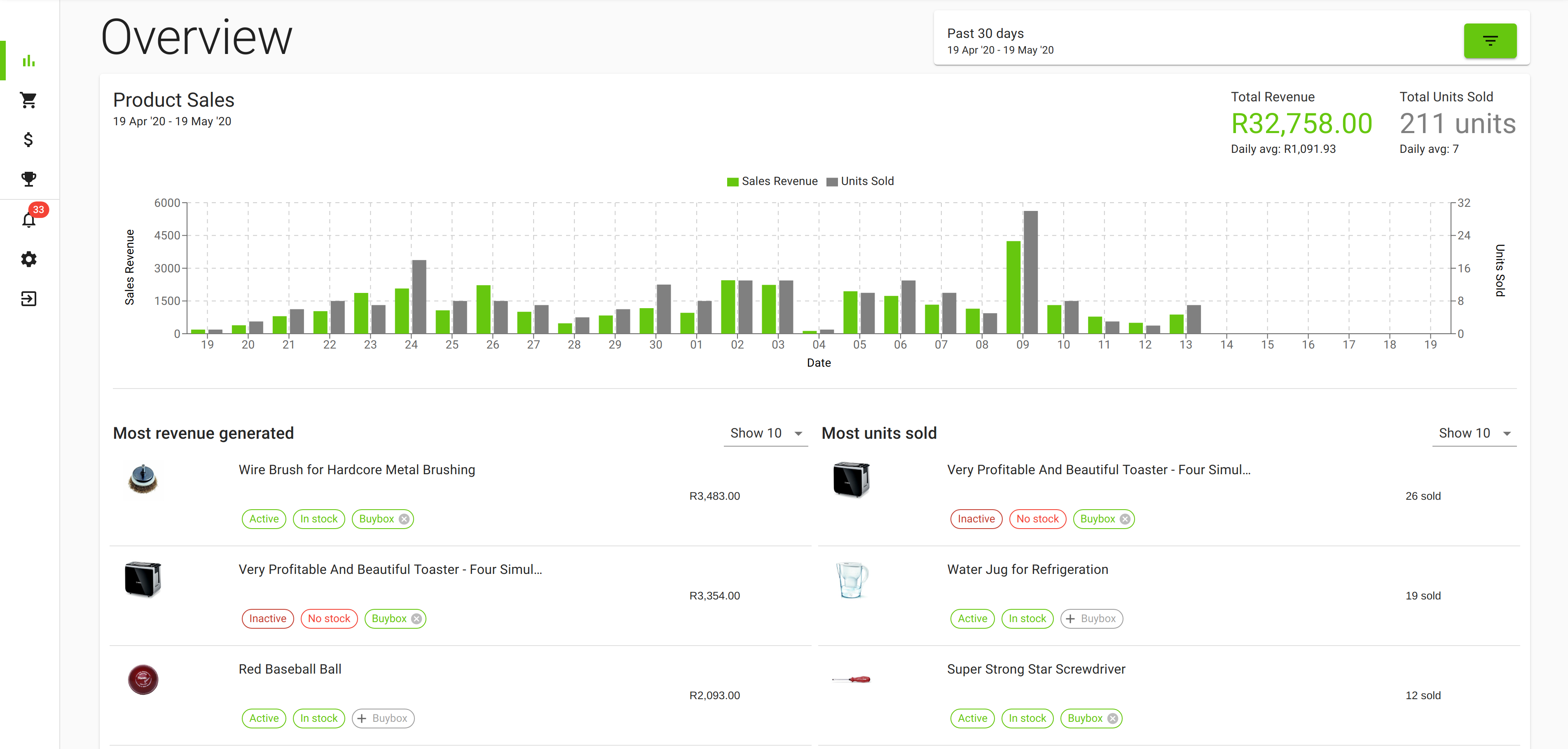 Overview page with graphs and analytics