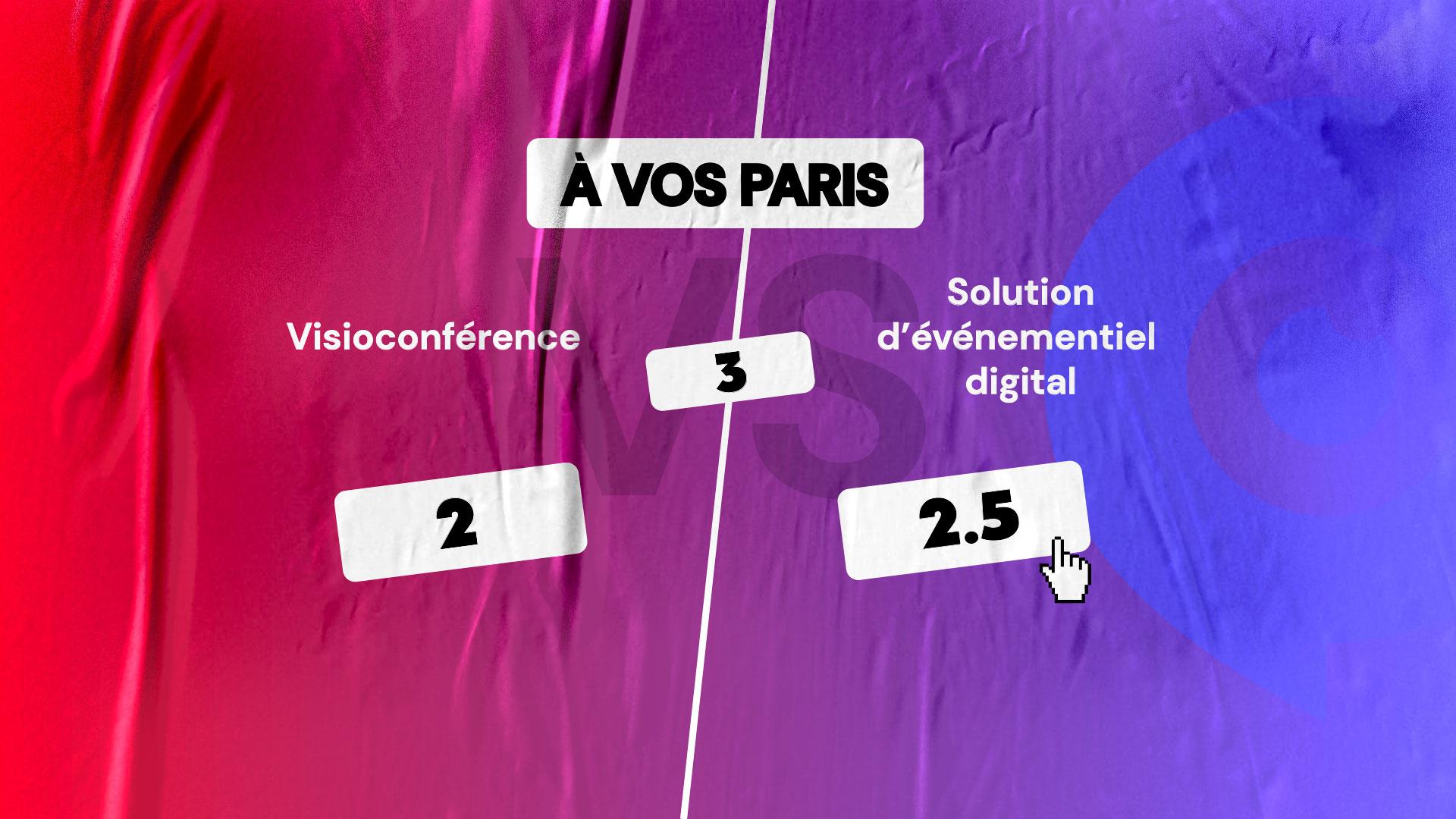 Visioconférence VS Solution d'événementiel digital  : Une finale virtuose